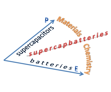 supercapbatteries_thumb